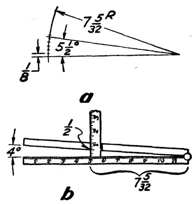 mesure circonférence cercle