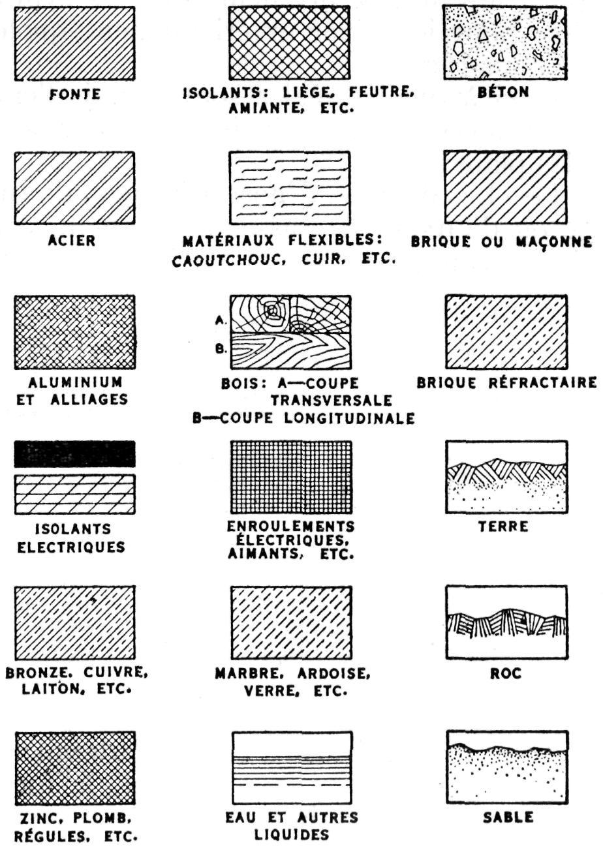 Coupes et filets - Exercice dessin industriel coupe et section ...