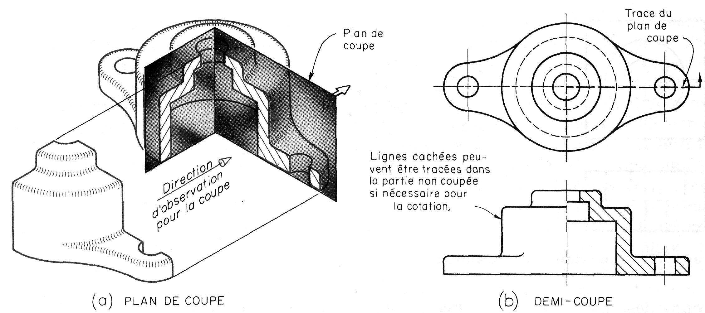 Demi coupes - Coupe et section dessin technique ...