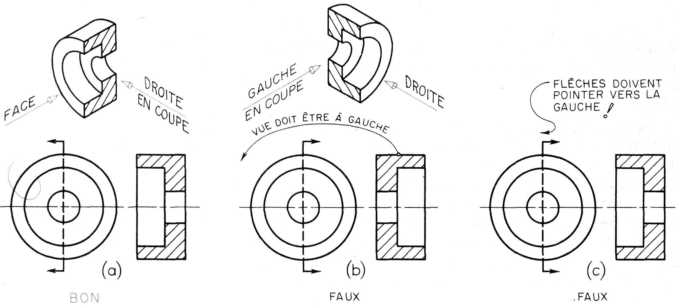 Plan de coupe - Coupe et section dessin technique ...