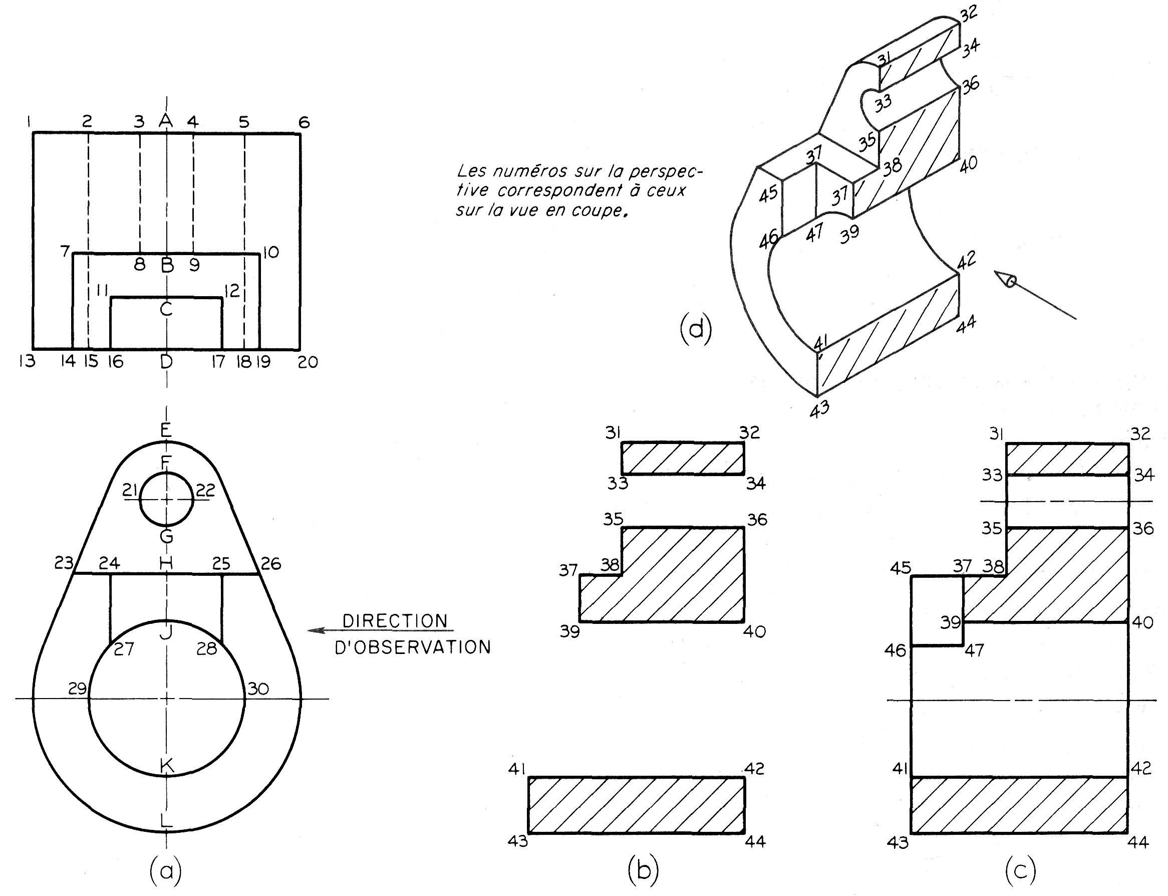 Visualisation d 39 une coupe - Coupe et section dessin technique ...