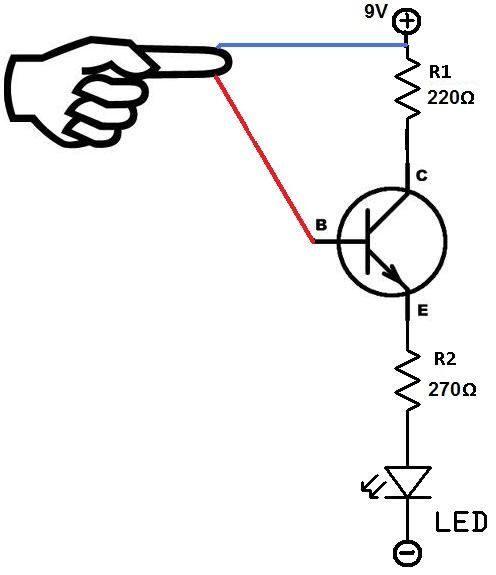 des circuits pour s u0026 39 amuser