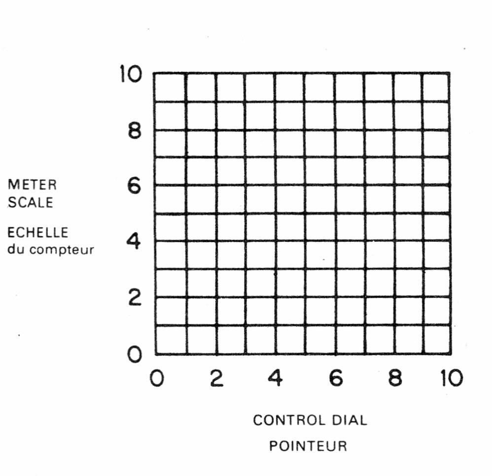 trace de diagramme d u0026 39 une r u00e9sistance variable