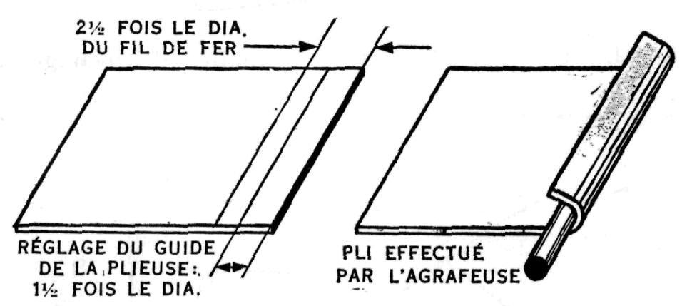 Top Quelques travaux pratiques de ferblanterie ER48