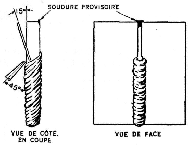 /Équerre de soudage pour fixer des pi/èces lors de travaux de soudure Vector Welding