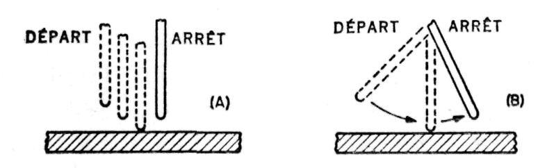 Technique de la soudure l 39 arc lectrique - Comment souder a l arc ...