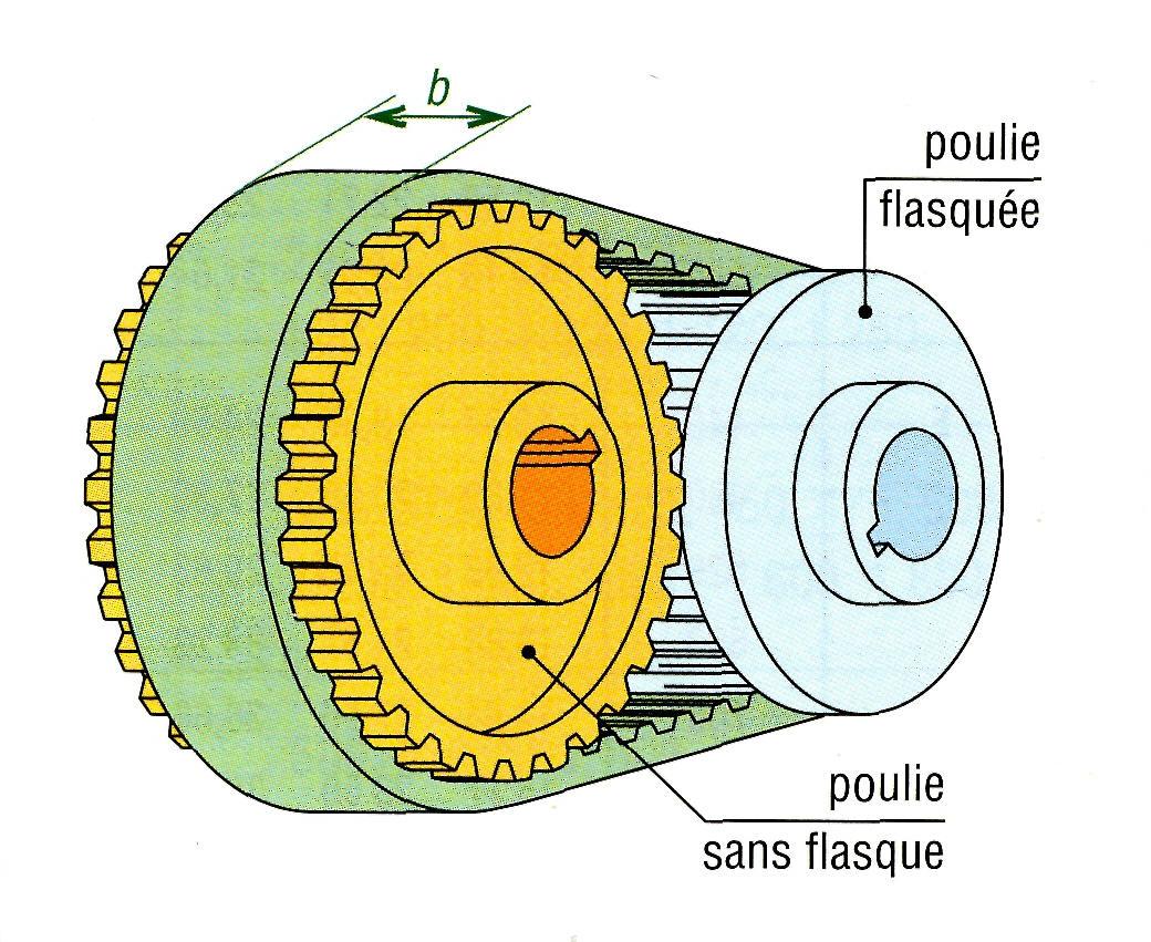 Pour Imprimante 3D Poulie De Courroie De Distribution 2M Courroie De distribution Zaleonline 2GT Courroie Crant/ée Ferm/ées 2 x 6 mm