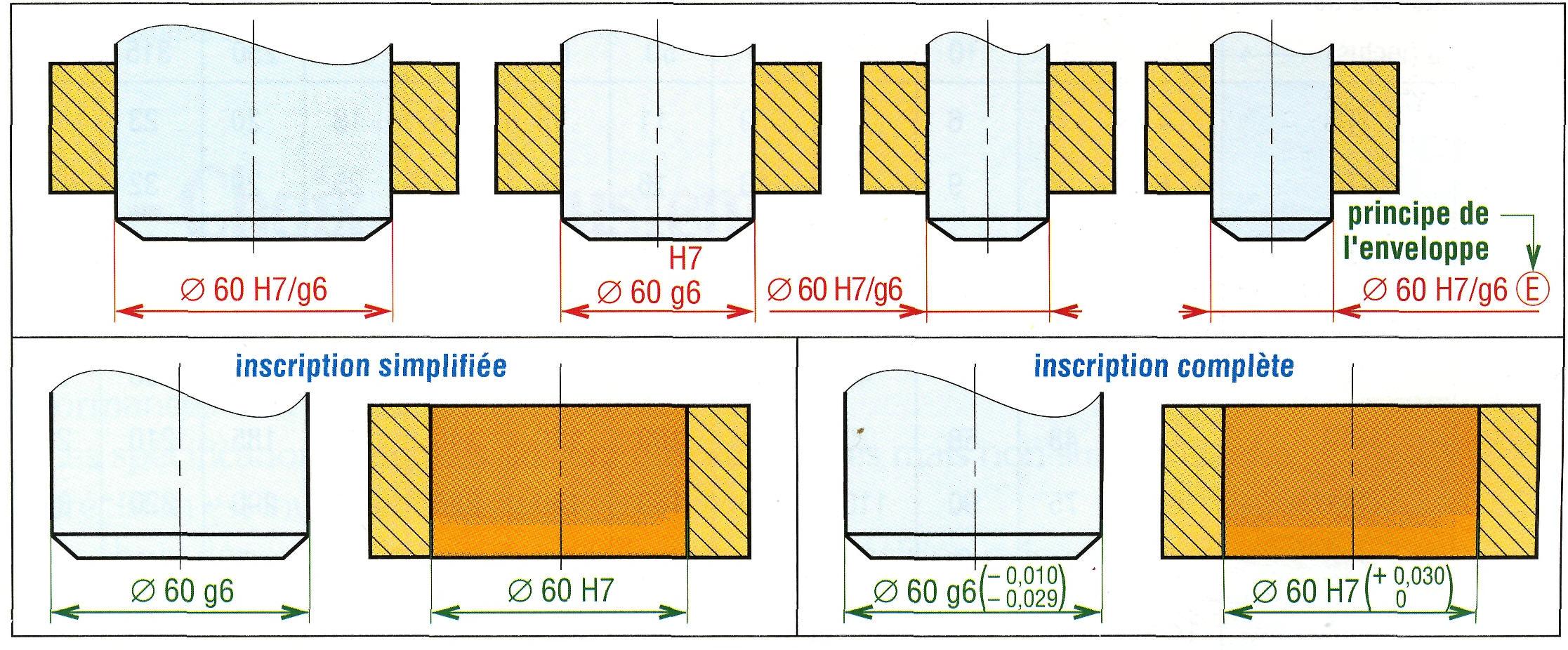Tolérance h7 dessin industriel