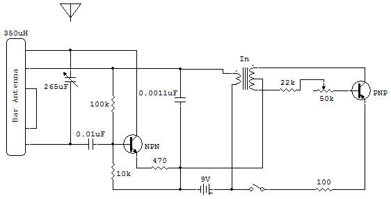 Modulated continuous wave Transmitter